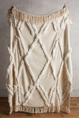 sold-by-anthropologie